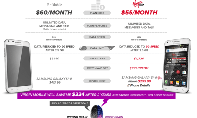 Virgin Mobile's new crazy ad campaign attempts to steal T-Mobile customers.
