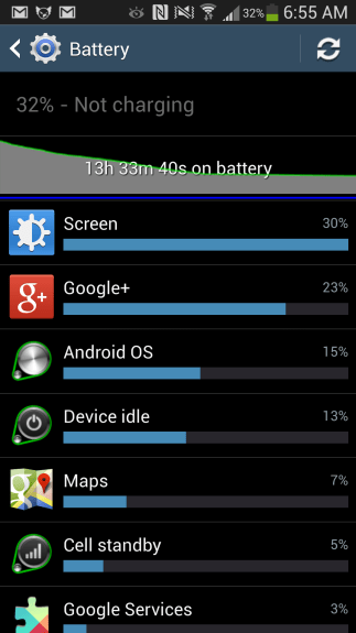 We're seeing abnormal overnight battery drain with our Galaxy S4.
