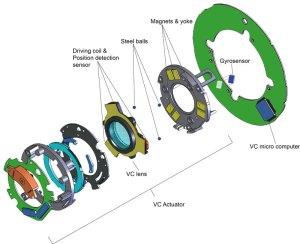VC-Mechanism_EN_web_01