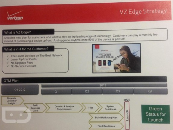 The VZ Edge Verizon early upgrade plan could launch on August 25th.