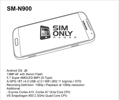 This sketch claims to be the SM-N900, also thought to be the Samsung Galaxy Note 3.