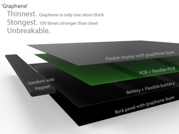 Breakout showing how the iPhone 6 concept could look inside.