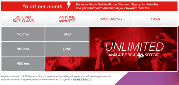 Unlimited data means about 2-3GB for most pre-paid carriers.