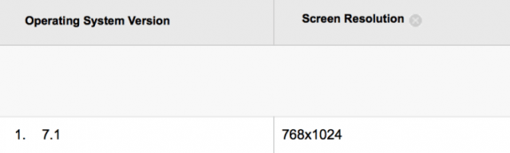 Analytics tools show Apple testing an iOS 7.1 update.