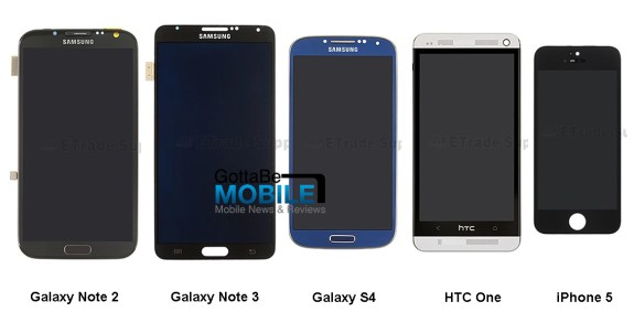 Comparison shows a range of smartphone screen sizes from 4-inches to 5.7-inches.