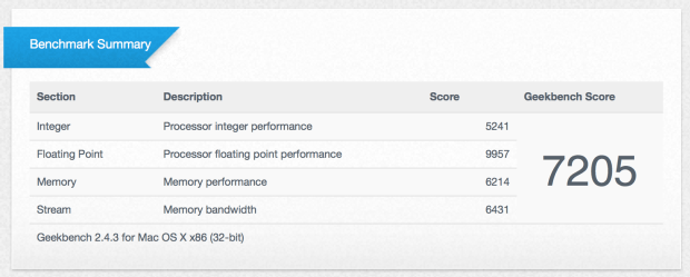 13-inch MacBook Pro Retina late 2013 benchmarks
