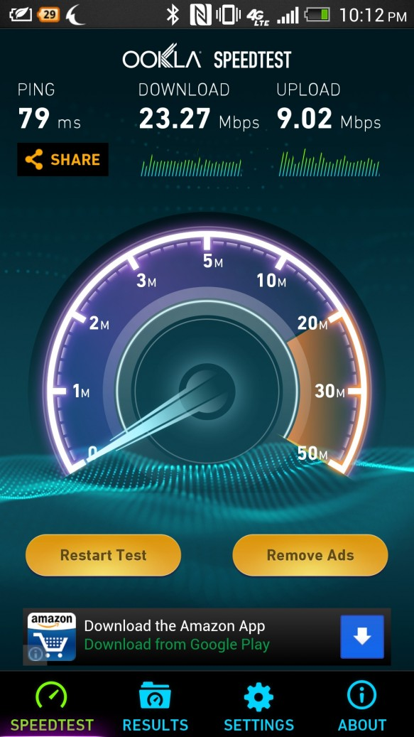 ATT 4G LTE speed test at home