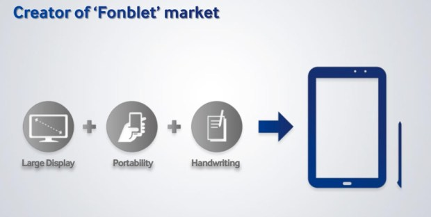 Samsung to categorize large smartphones as Fonblets.