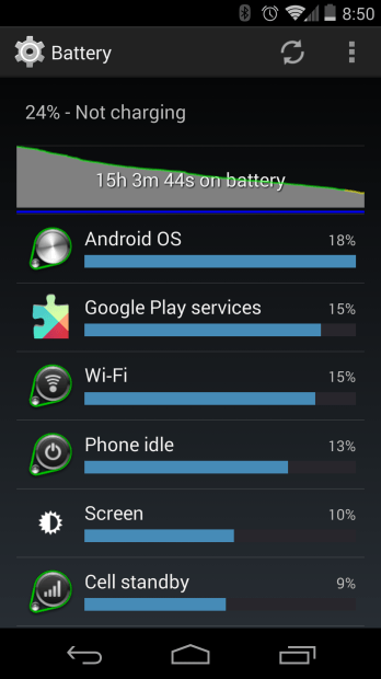 The Nexus 5 Battery Barely Lasts a Full Day