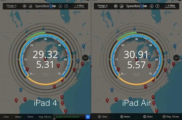 WiFi Speed Tests on iPad 4 and iPad Air