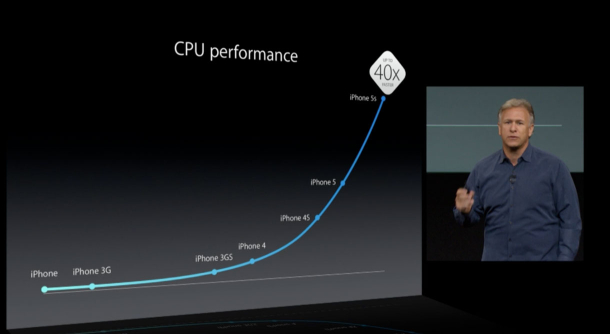 Apple-CPU