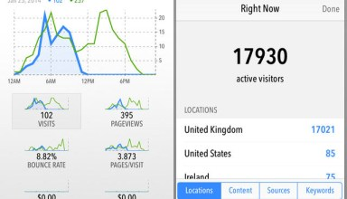 Quicklytics is a Google Analytics for iPhone app that is amazing.