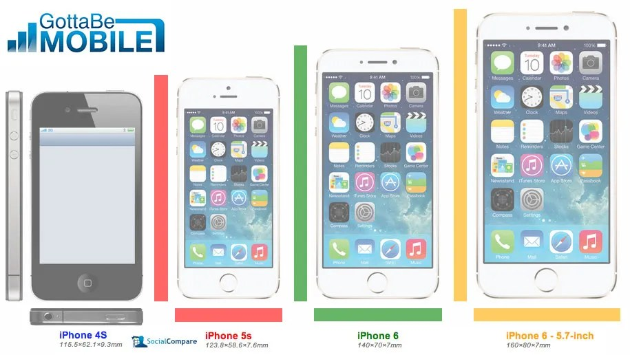 iphone 5s weight new iphone 6 rumors uncover 5 potential details 3883