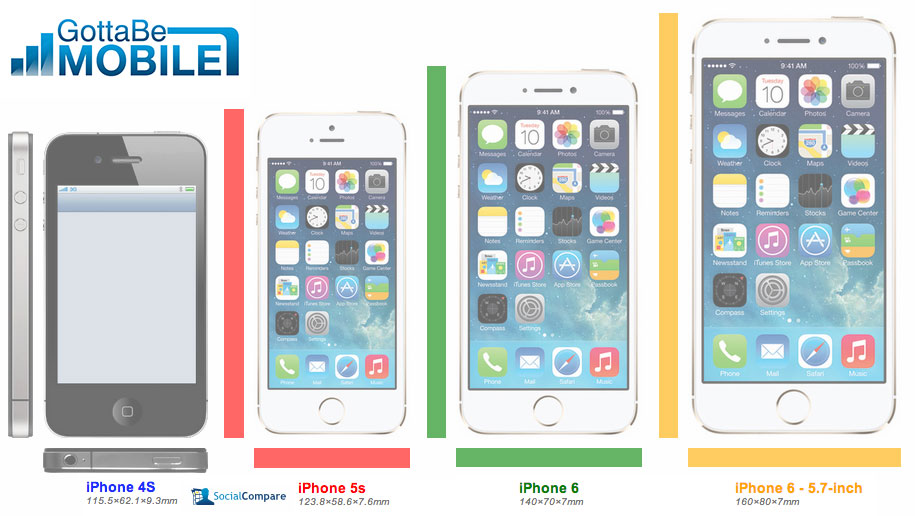 iphone size comparison new iphone 6 rumors uncover 5 potential details 12320