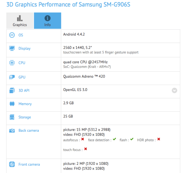 Could this be a premium upcoming Galaxy smartphone? Maybe, but Samsung isn't telling.