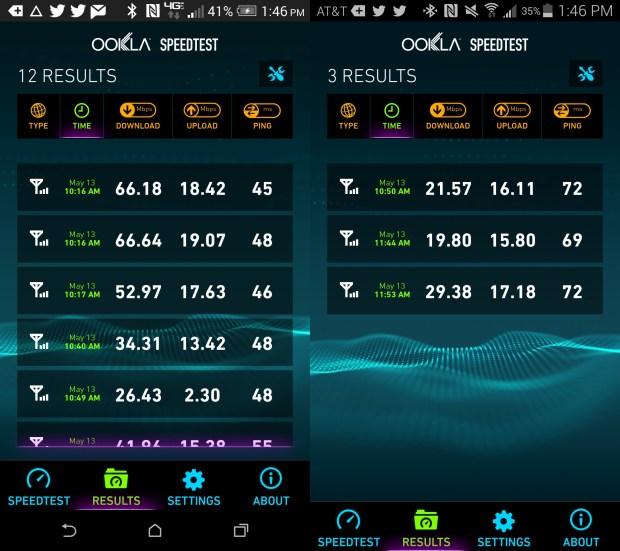 Verizon XLTE vs AT&T 4G LTE Speedtest.