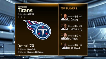 Madden 15 Team Ratings -titans