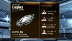 madden 15 ratings-eagles