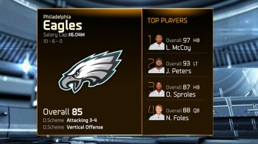 madden 15 ratings-eagles