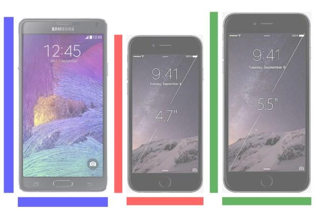 Galaxy Note 4 vs. iPhone 6 vs. iPhone 6 Plus.