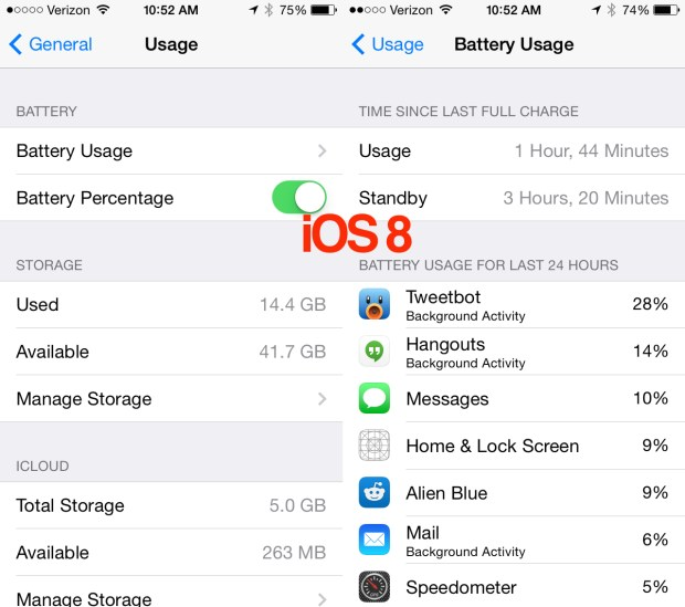 iOS 8 battery life is good on the iPhone 5s, but I still need to charge at the end of some days.