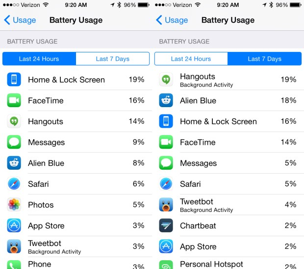 Find apps using your iPhone battery life in iOS 8.