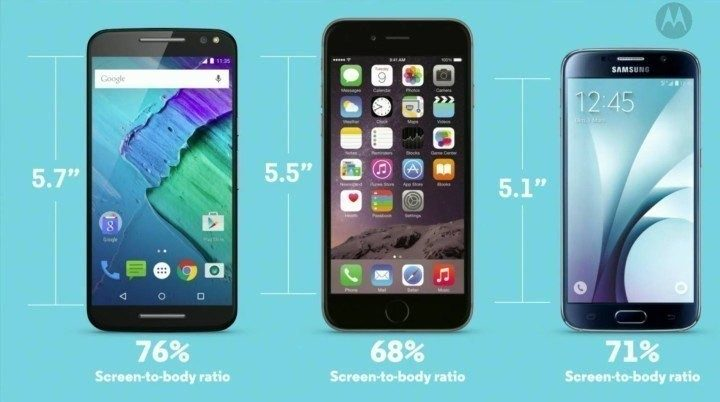 iPhone 6s Plus vs Moto X: Display
