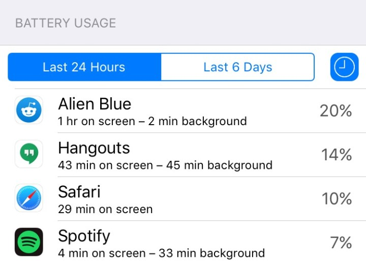 iOS 9 Secret Features - 1