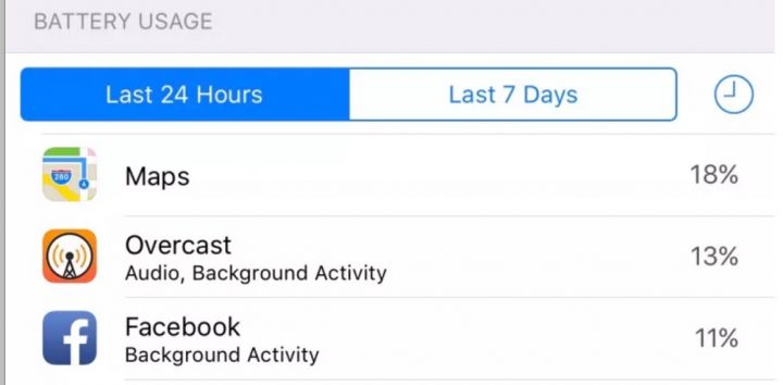 A new Facebook app update promises to fix bad iPhone battery life.