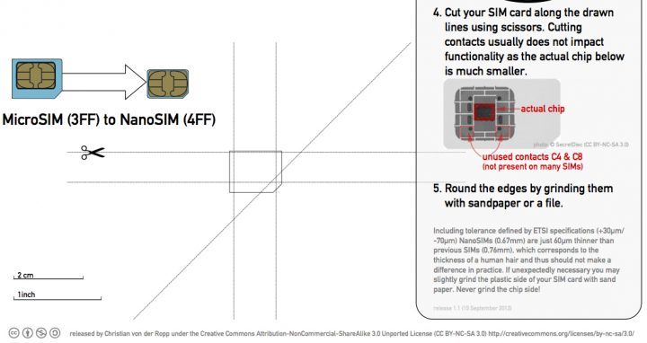 sim-card-template copy