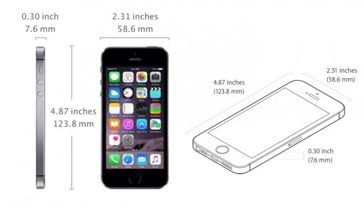 iphone 5 vs iphone 5s case size