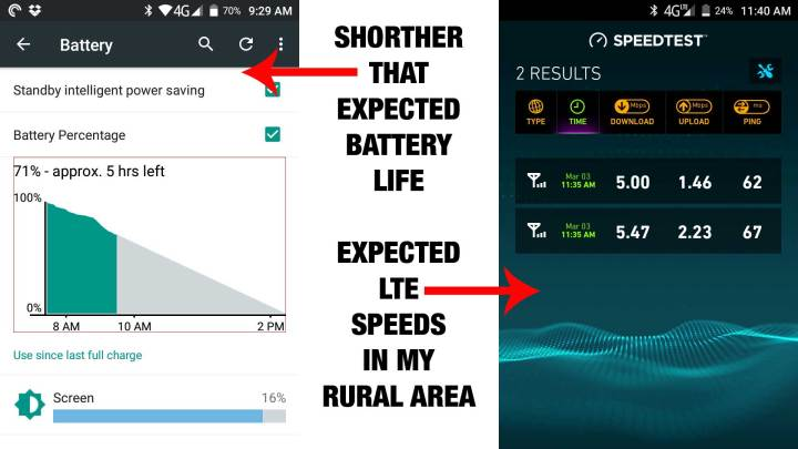 The left image shows the less that expected battery life and the right shows acceptable LTE speeds for my area on T-Mobile.