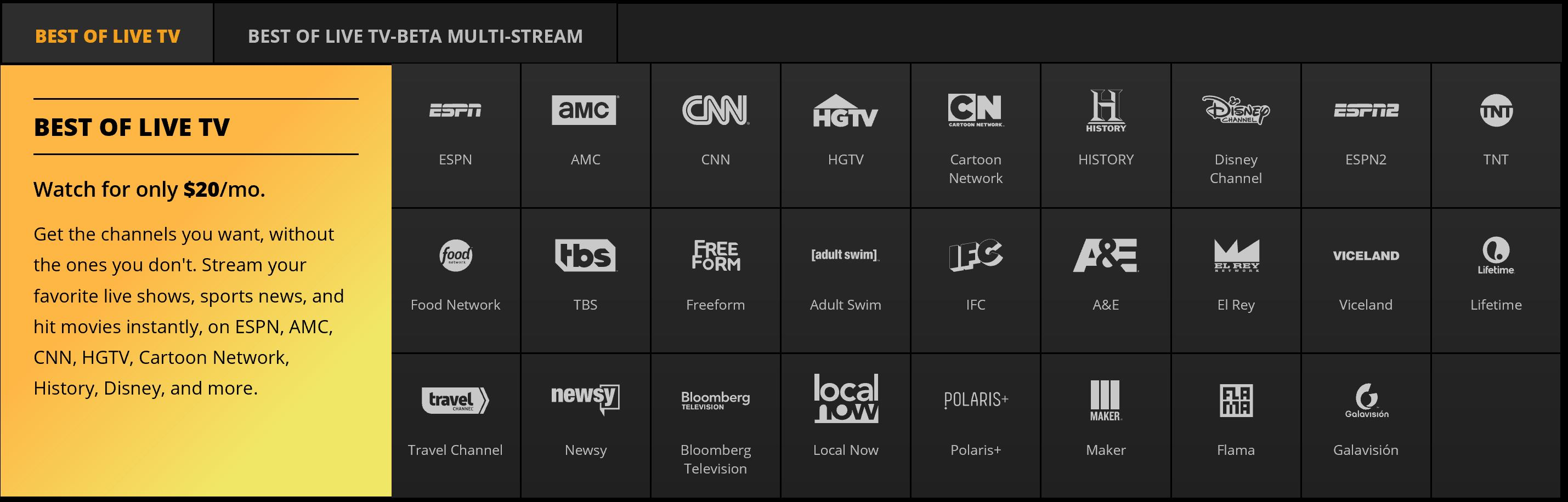 Playstation Vue Vs Sling Tv What You Need To Know