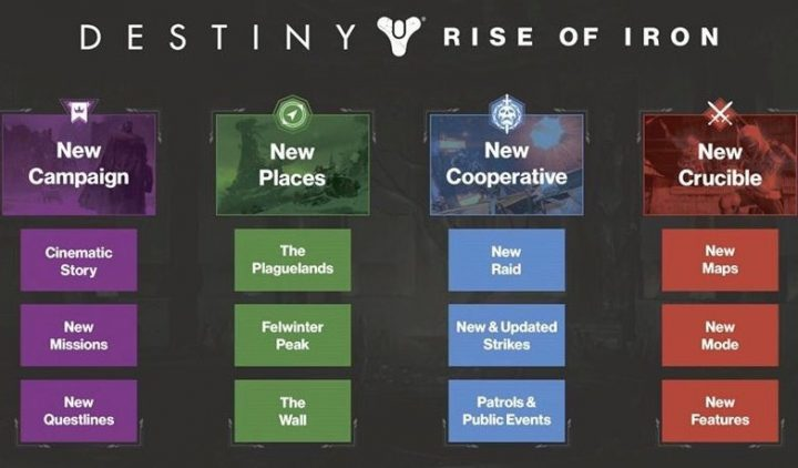 rise of iron details