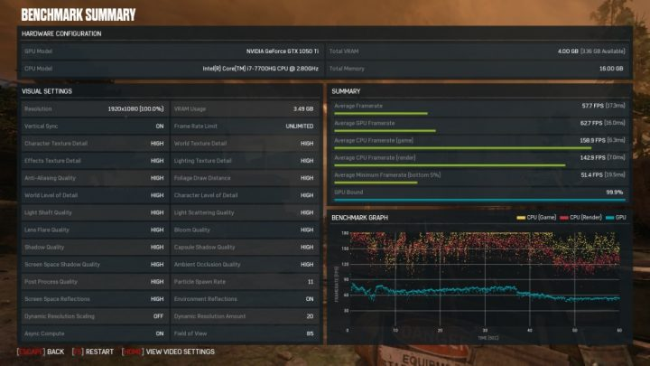 Benchmarks from Gears of War 4. & Lenovo Legion Y520 Review azcodes.com