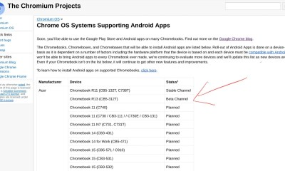 Chromium list of chromebooks with android apps