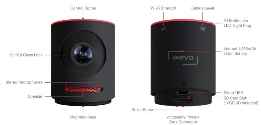 meevo camera parts