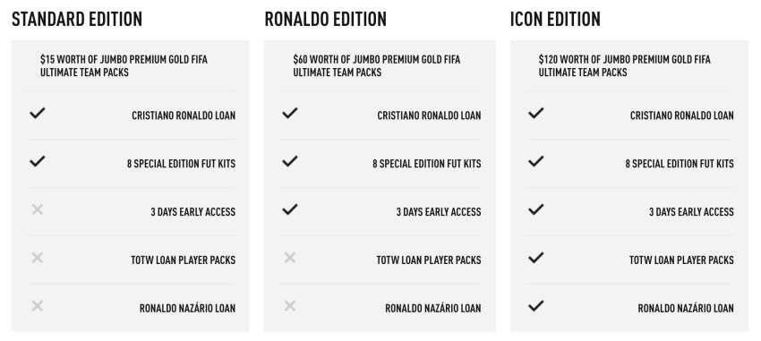 FIFA-18-Editions.jpg?resize=850%2C381&ss