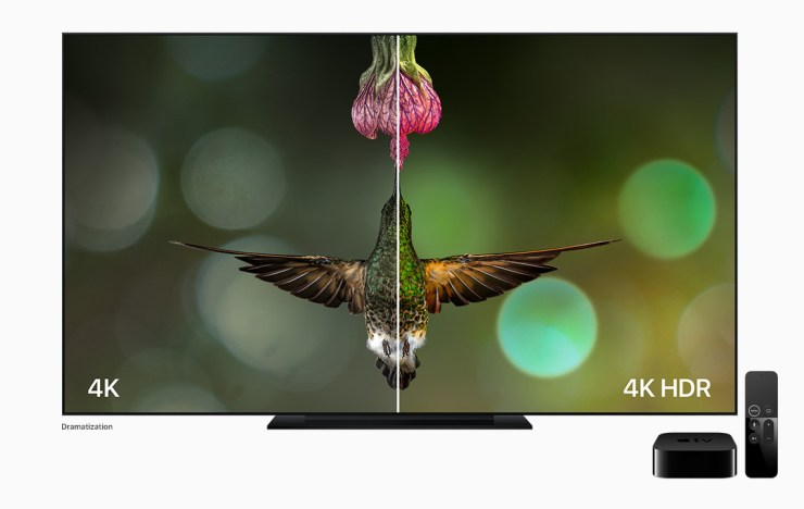Buy If You Own a 4K TV