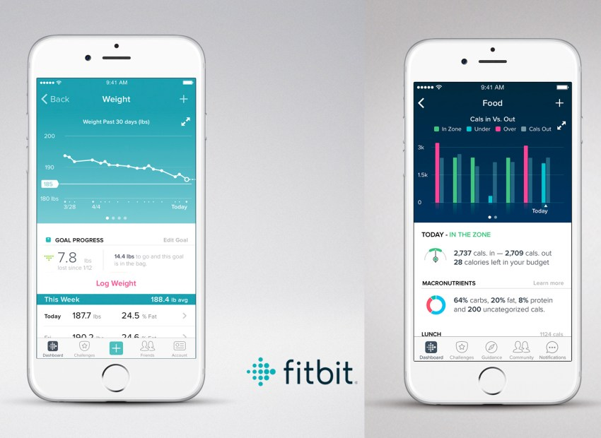 Take control with the fitbit app.