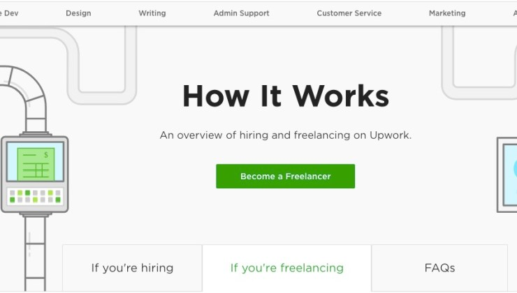 Work from Home with Upwork