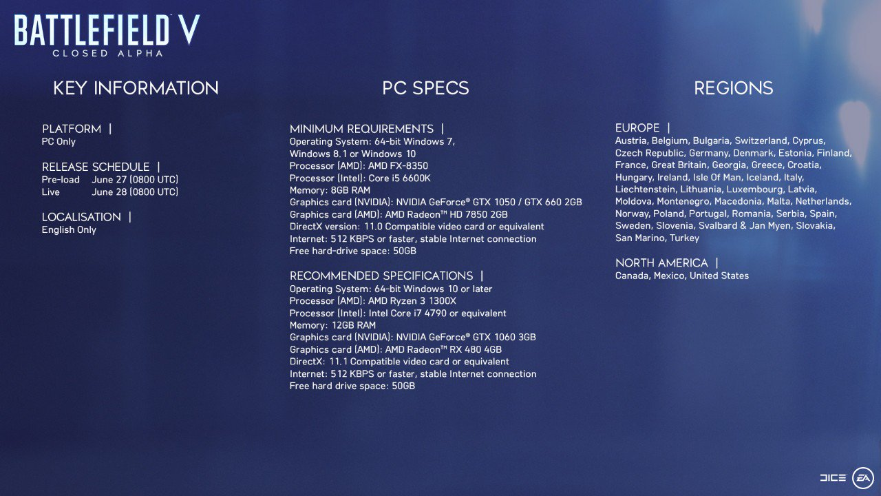 Battlefield 5 | Pc game System Requirements