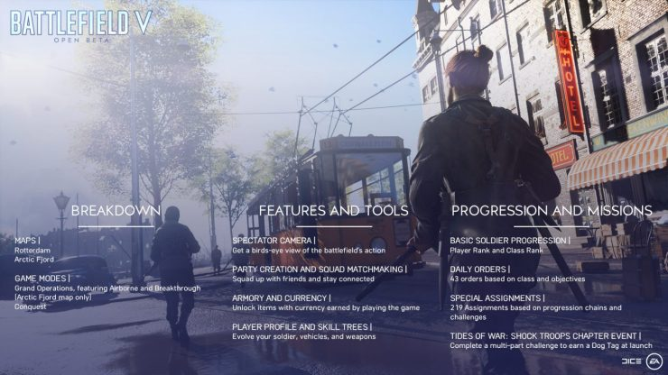 Battlefield 5 Beta: 5 Things You Need to Know