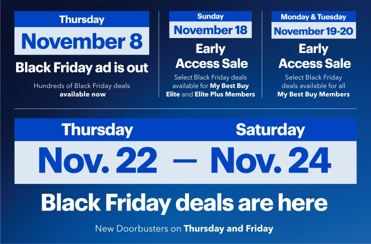 When do Best Buy Black Friday sales start in 2018?