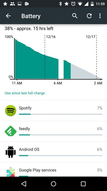How to Get Better Moto X 2014 Battery Life (5)