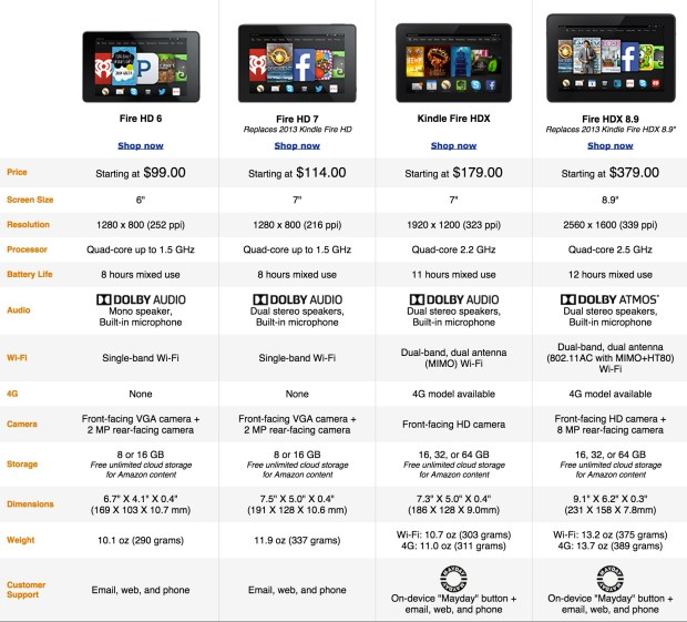 See the differences between the Amazon Fire tablets.