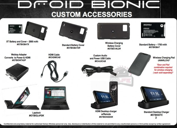 Motorola Droid Bionic Accessories