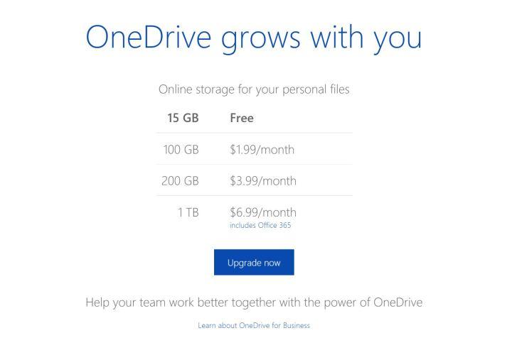 OneDrive Plans 2015