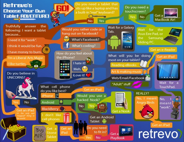 Retrevo_Tablet_Adventure-01_0