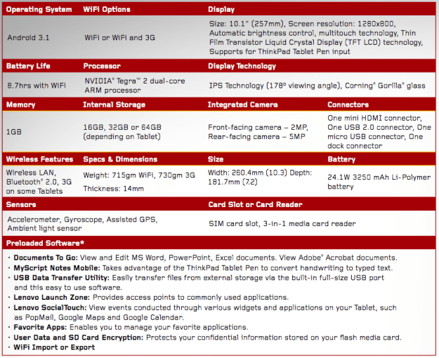 ThinkPad Android Tablet Specs